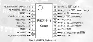 R8C/15