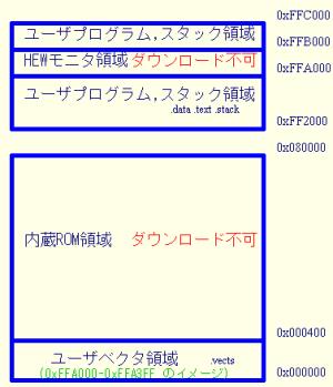 Memory Map Serial Monitor